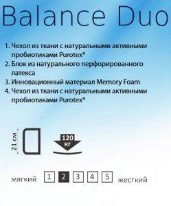 Матрас Doctor Healht Orthopedic Balance Duo-logo