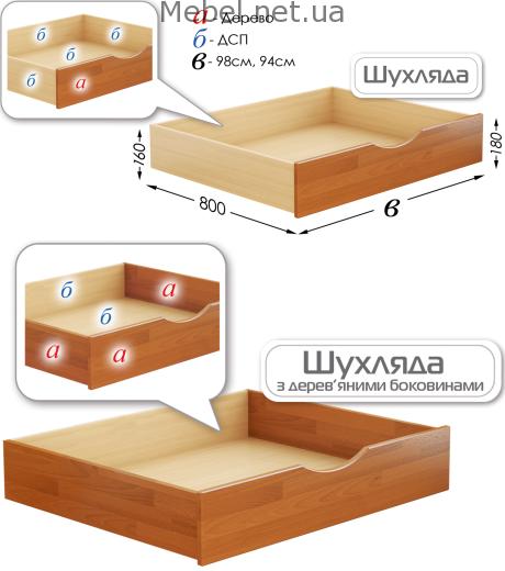 Подкроватные ящики
