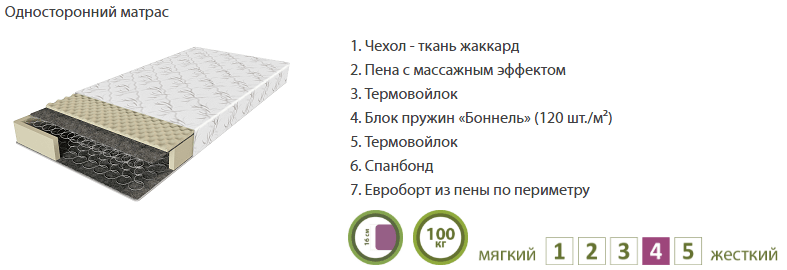 Матраc ЭКО-41 (характеристики модели)
