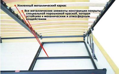 Кровать Спарта (с подъемным механизмом) - каркас