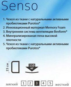 Матрас Doctor Healht Orthopedic Senso-logo