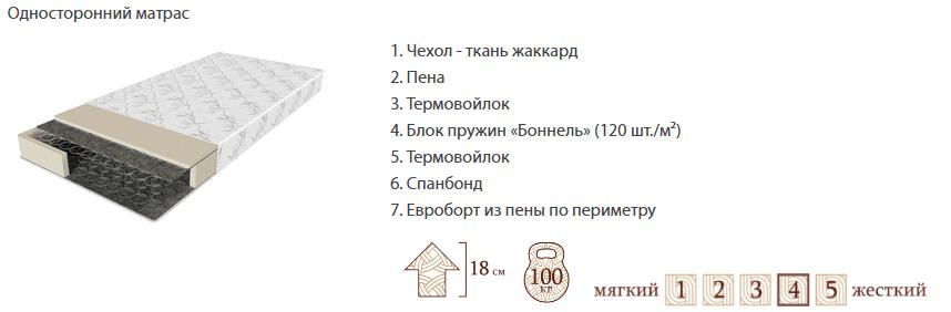 Матрас Шанс (характеристики модели)